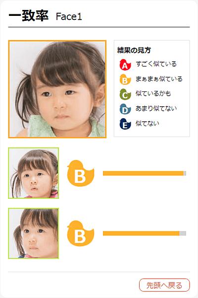 Face Similar for Kids